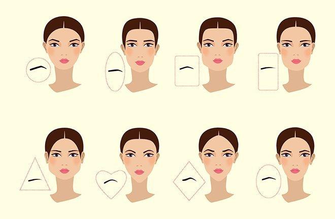 Augenbrauenform für alle Gesichtsformen