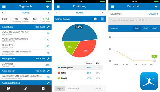 fitness apps aktiv in den fr hling