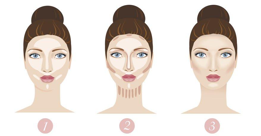 Highlighten und konturieren mit Concealer. So setzen Concealer an die richtigen Stellen und ihr Gesicht ins rechte Licht.